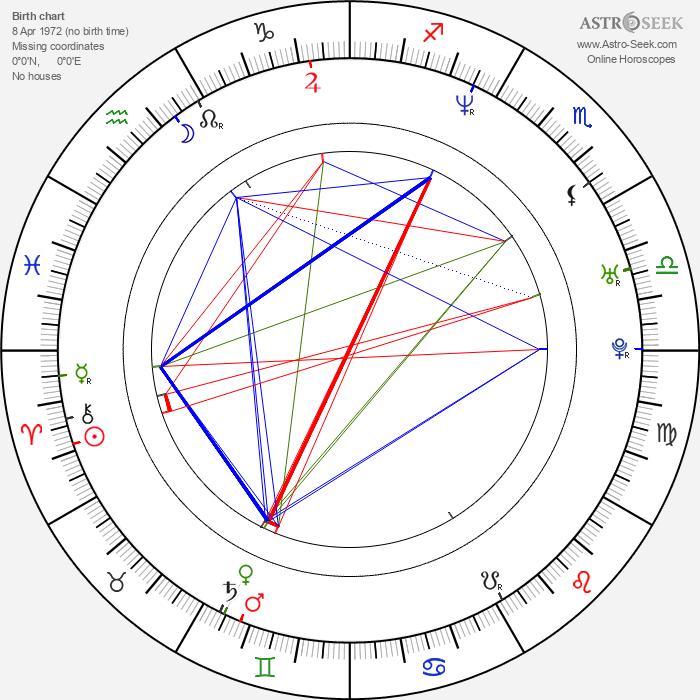 Sung Kang - Astrology Natal Birth Chart