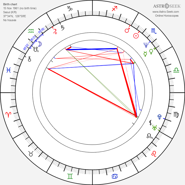 Sung-su Kim - Astrology Natal Birth Chart
