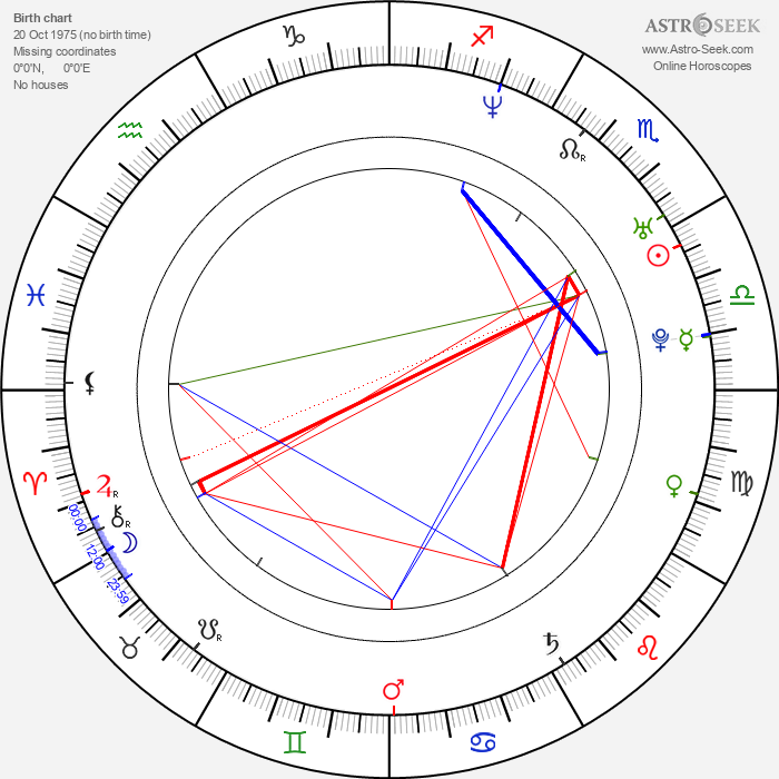Sunil Malhotra - Astrology Natal Birth Chart
