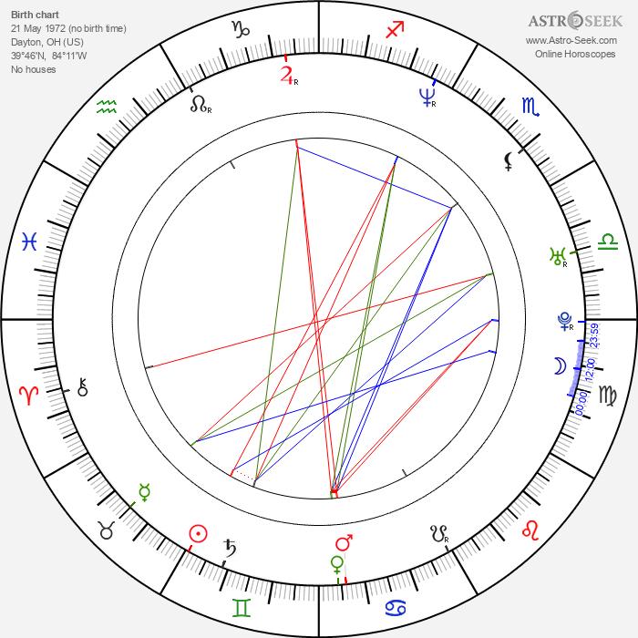 Sunny Doench - Astrology Natal Birth Chart