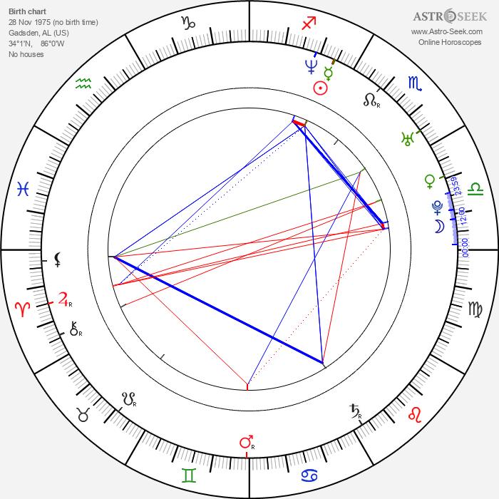 Sunny Mabrey - Astrology Natal Birth Chart