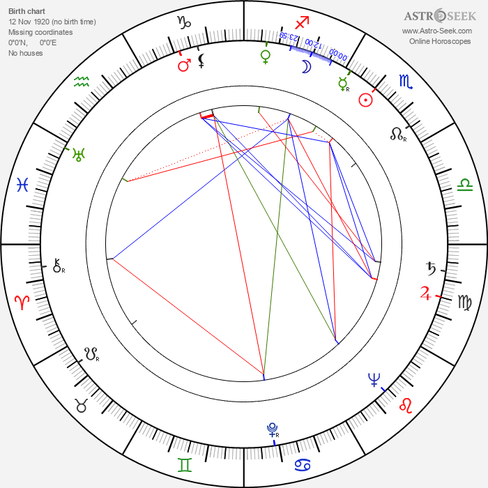 Sunset Carson - Astrology Natal Birth Chart