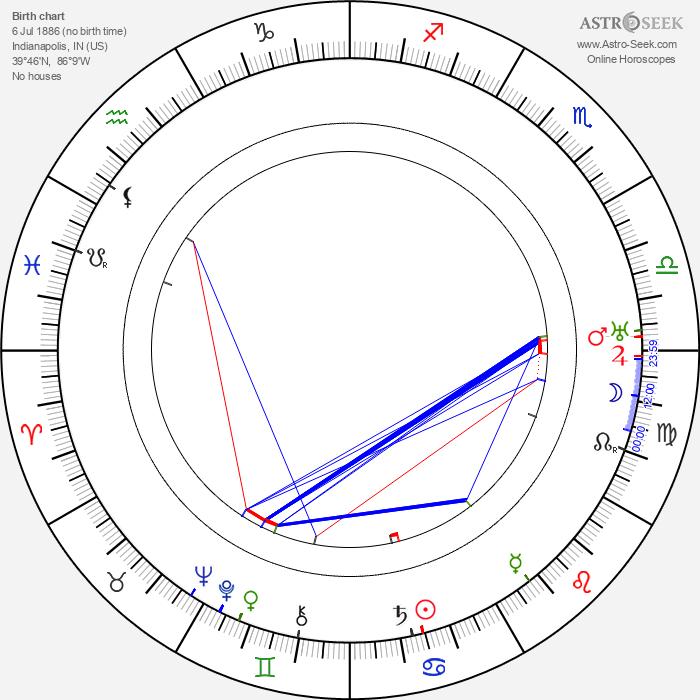 Sunshine Hart - Astrology Natal Birth Chart