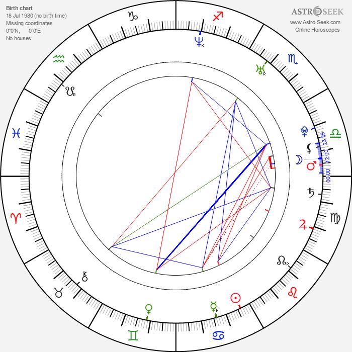Supa - Astrology Natal Birth Chart