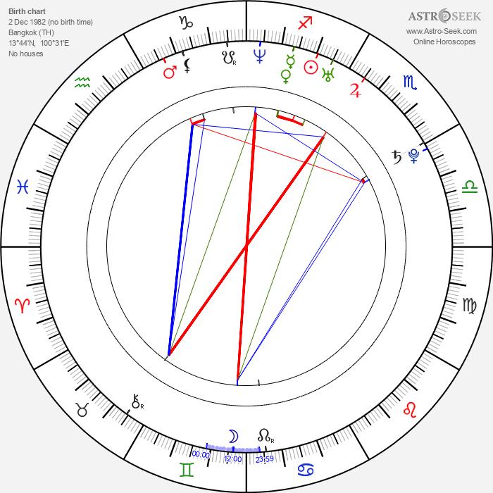 Supakson Chaimongkol - Astrology Natal Birth Chart