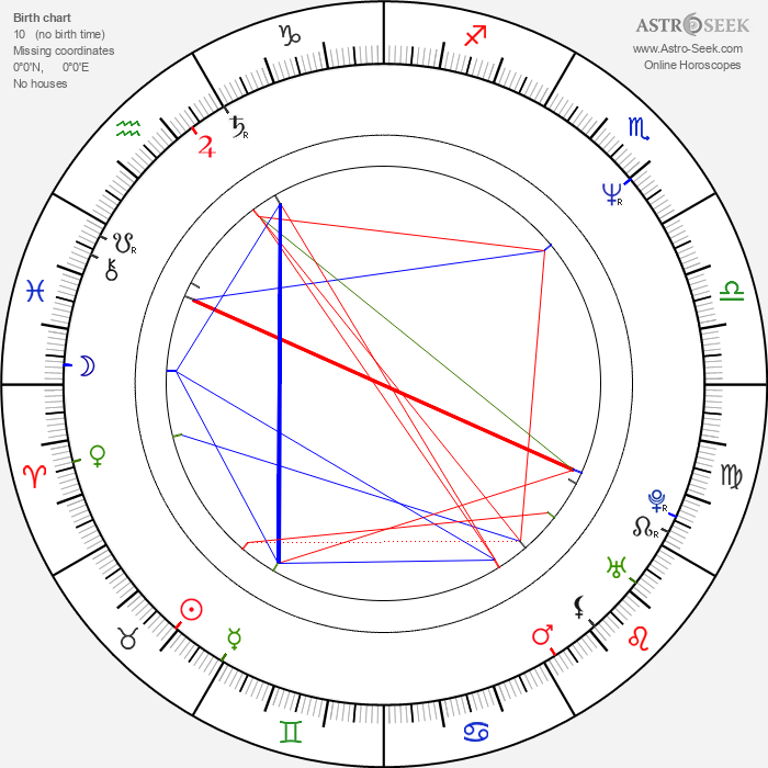 Suri Krishnamma - Astrology Natal Birth Chart