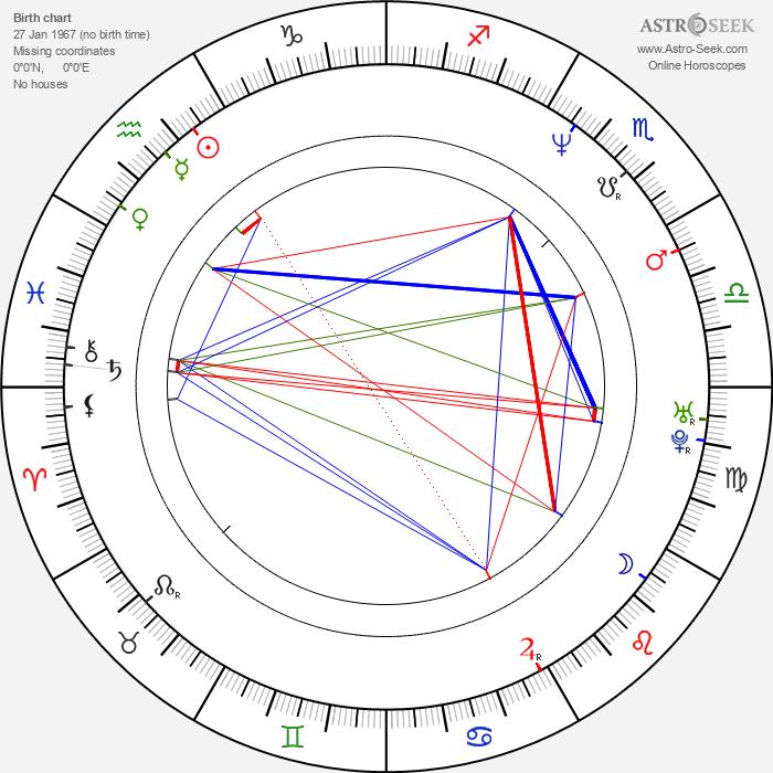 Susan Aglukark - Astrology Natal Birth Chart