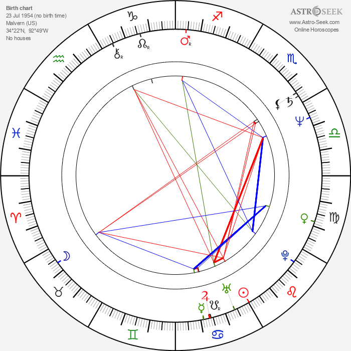 Susan Dunn - Astrology Natal Birth Chart