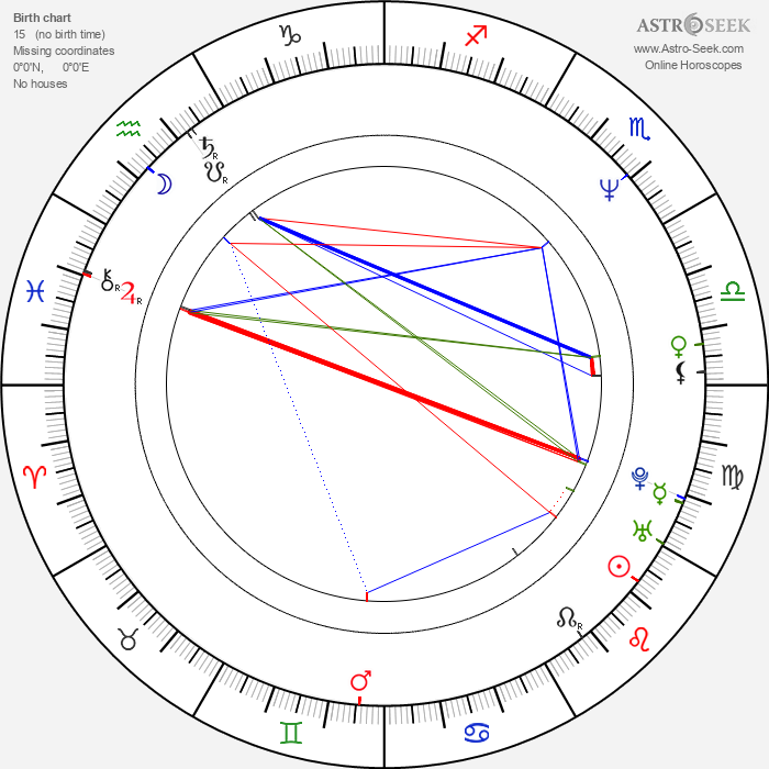 Susan Fales-Hill - Astrology Natal Birth Chart
