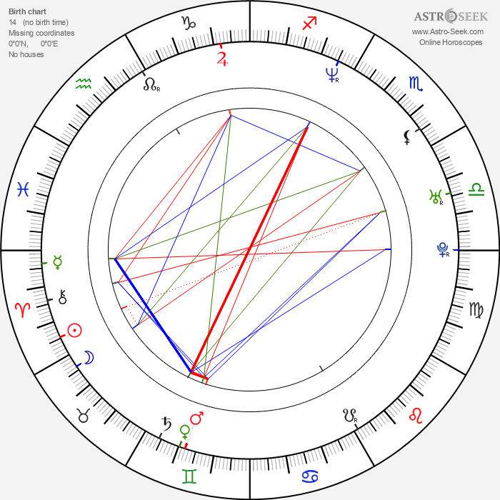 Susan Featherly - Astrology Natal Birth Chart