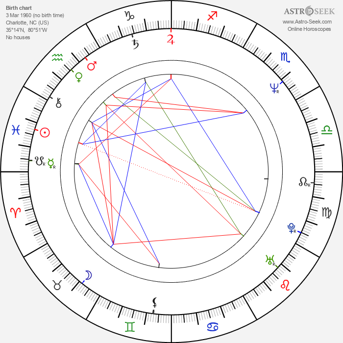 Susan Gallagher - Astrology Natal Birth Chart