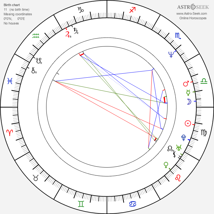 Susan Gibney - Astrology Natal Birth Chart