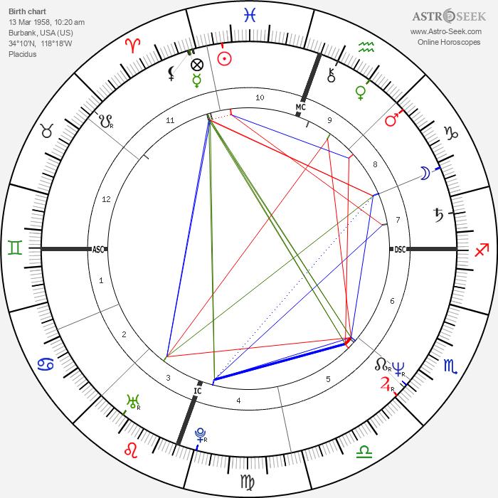 Susan Matheson - Astrology Natal Birth Chart