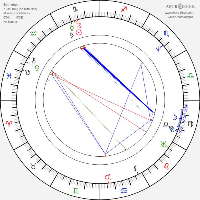 Susan Mechsner - Astrology Natal Birth Chart