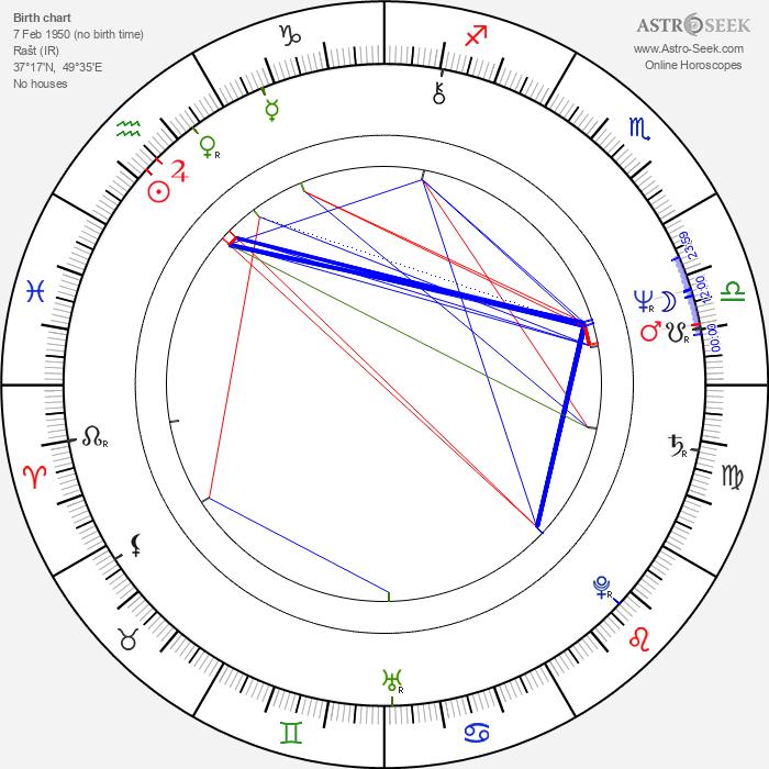 Susan Taslimi - Astrology Natal Birth Chart