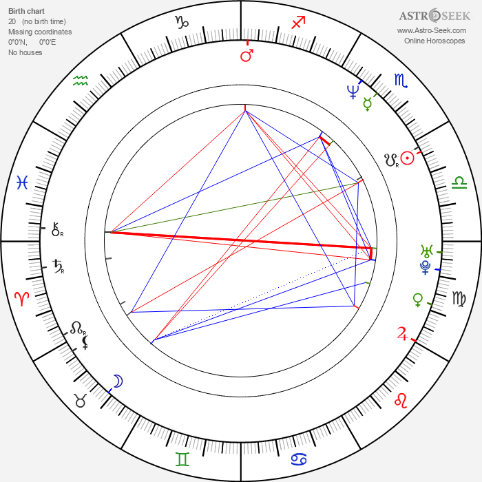 Susan Tully - Astrology Natal Birth Chart