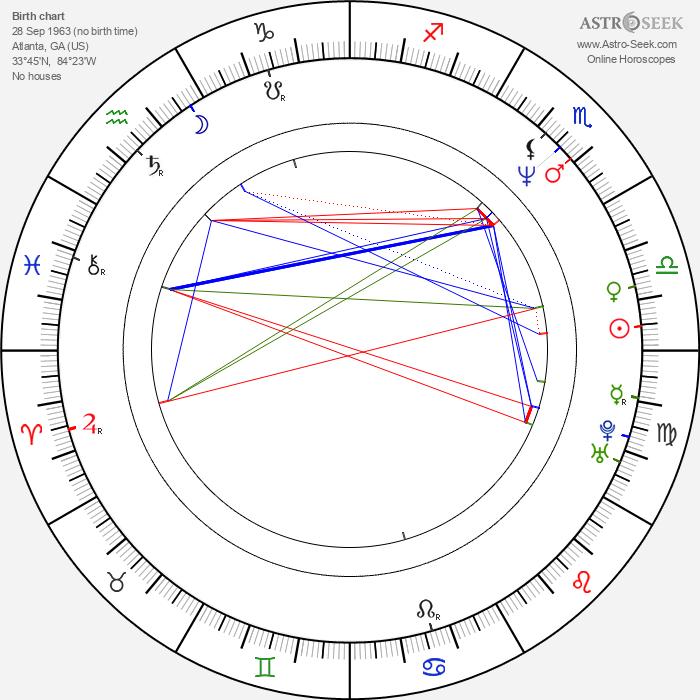 Susan Walters - Astrology Natal Birth Chart