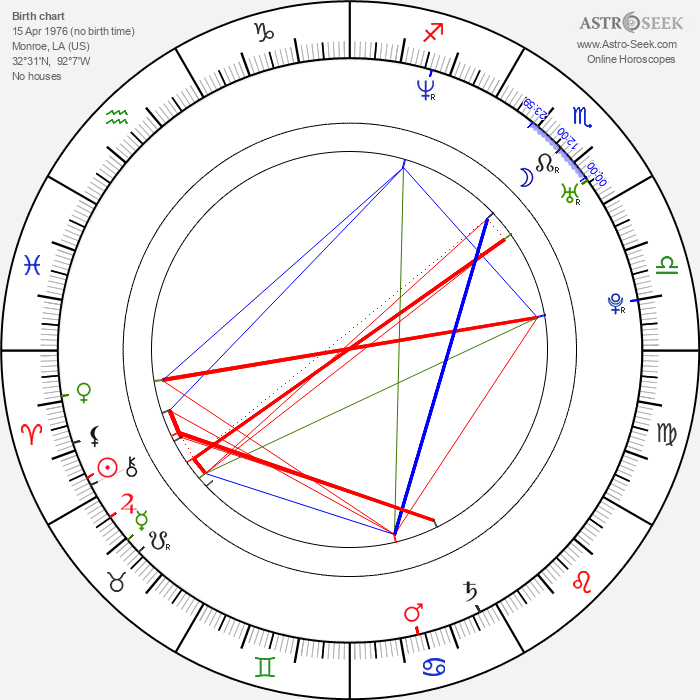 Susan Ward - Astrology Natal Birth Chart
