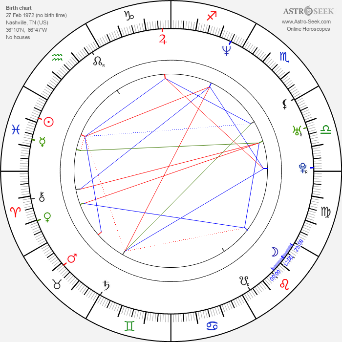 Susan Yeagley - Astrology Natal Birth Chart