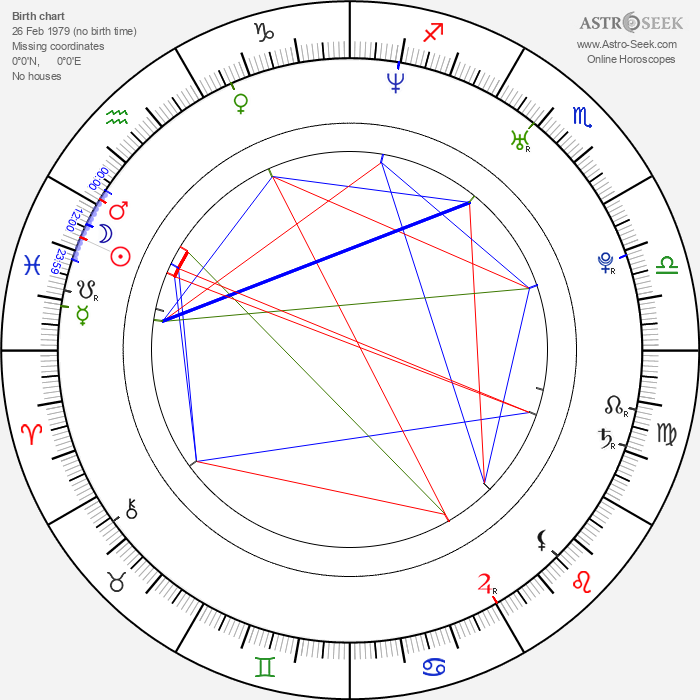 Susana Diazayas - Astrology Natal Birth Chart