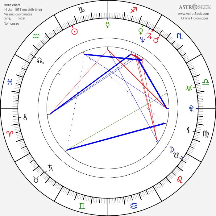 Susann Uplegger - Astrology Natal Birth Chart