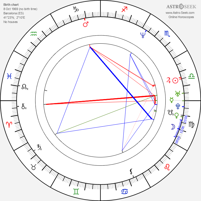 Susanna Griso - Astrology Natal Birth Chart