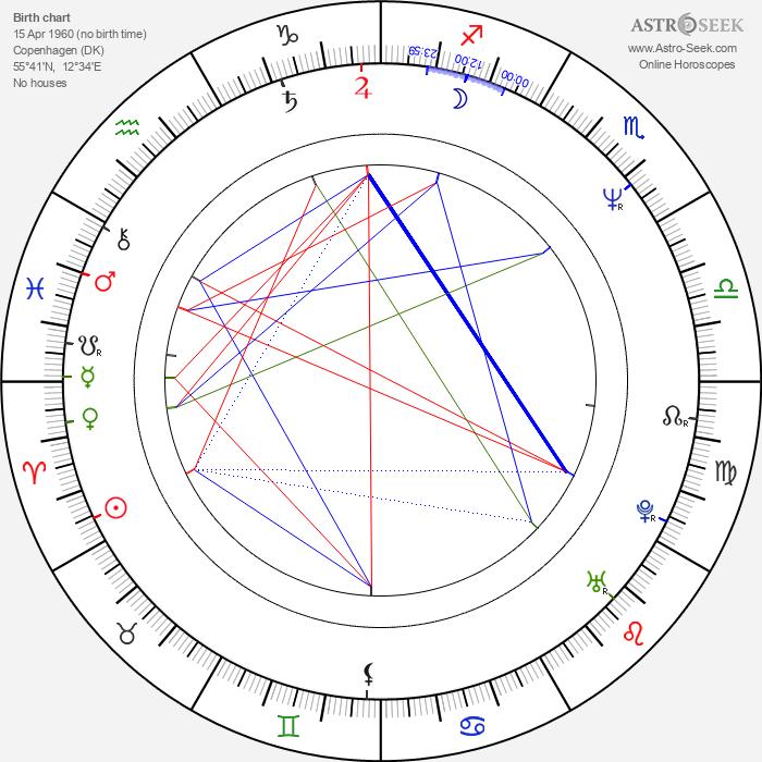 Susanne Bier - Astrology Natal Birth Chart
