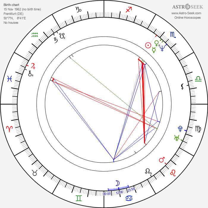 Susanne Fröhlich - Astrology Natal Birth Chart