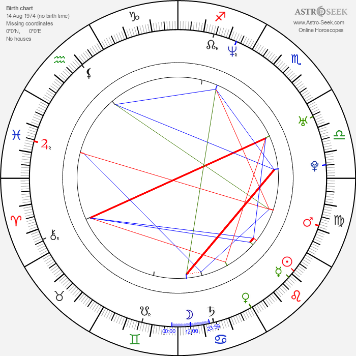 Susanne Gärtner - Astrology Natal Birth Chart