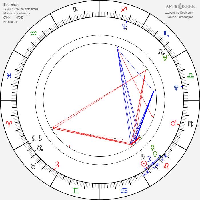 Susanne Georgi - Astrology Natal Birth Chart