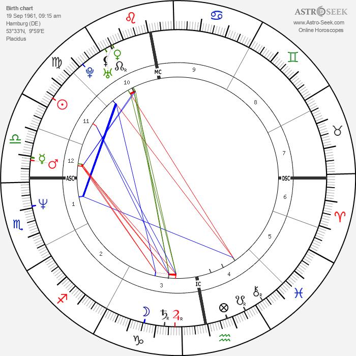 Susanne Holst - Astrology Natal Birth Chart