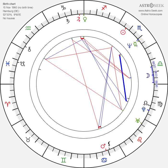 Susanne Lothar - Astrology Natal Birth Chart