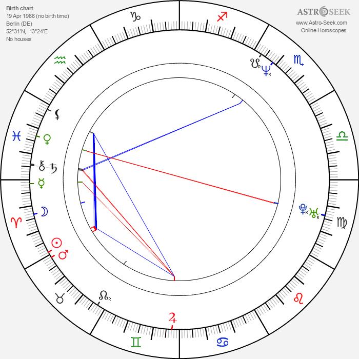 Susanne Lüning - Astrology Natal Birth Chart