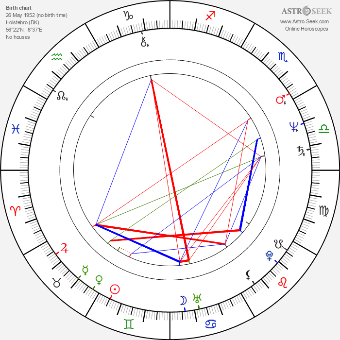 Susanne Oldenburg - Astrology Natal Birth Chart