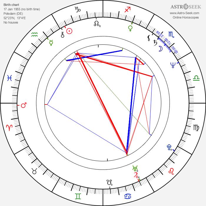 Susanne Uhlen - Astrology Natal Birth Chart