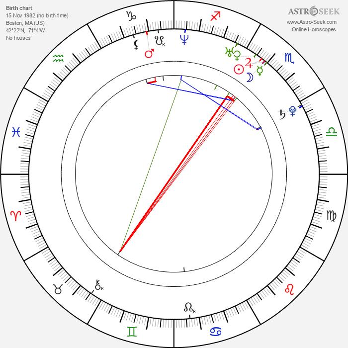 Susie Abromeit - Astrology Natal Birth Chart