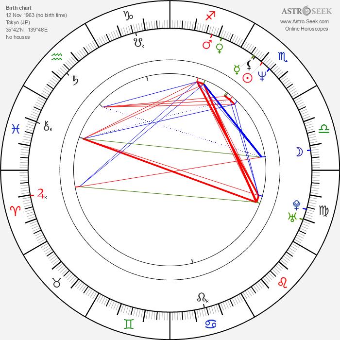 Susumu Terajima - Astrology Natal Birth Chart