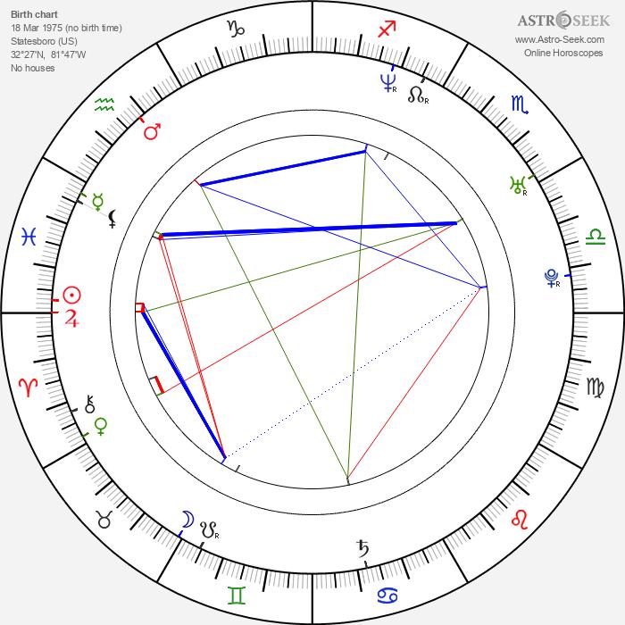 Sutton Foster - Astrology Natal Birth Chart