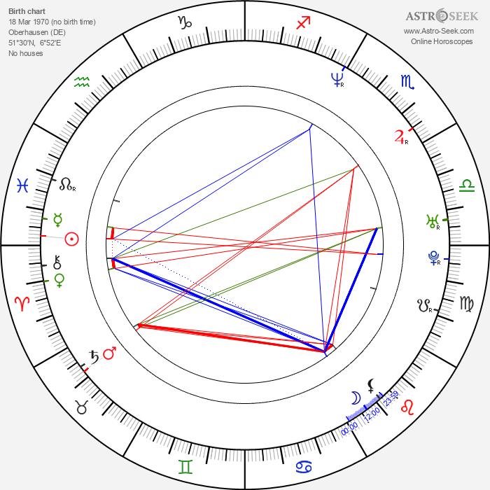 Suzan Anbeh - Astrology Natal Birth Chart
