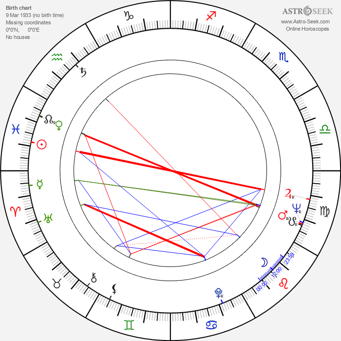 Suzana Faíni - Astrology Natal Birth Chart