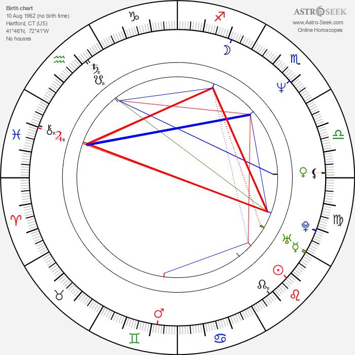 Suzanne Collins - Astrology Natal Birth Chart