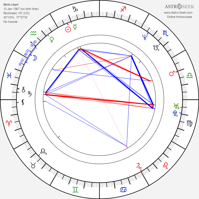 Suzanne Cryer - Astrology Natal Birth Chart