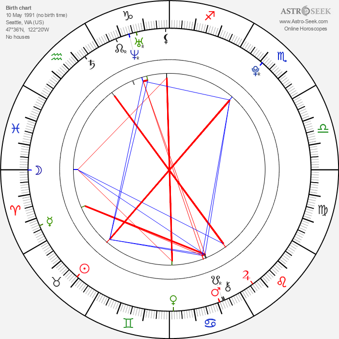 Suzanne Marie Doyon - Astrology Natal Birth Chart