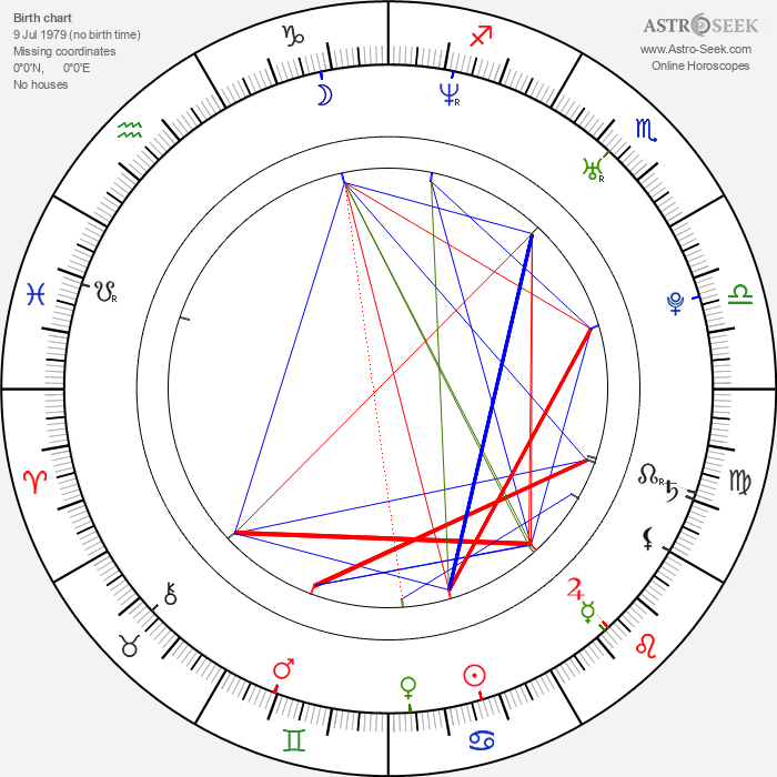 Suzanne Stokes - Astrology Natal Birth Chart