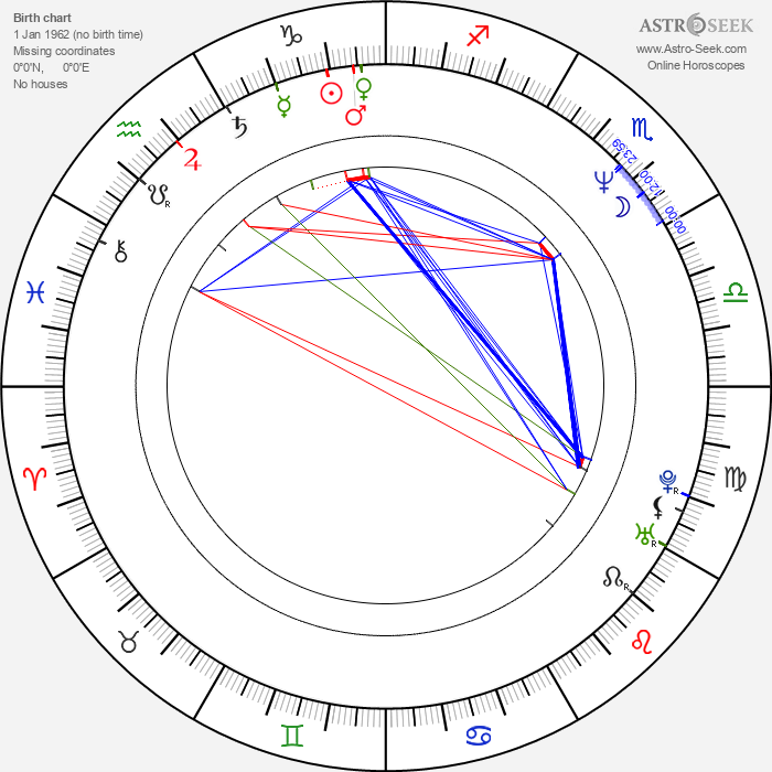 Suzanne Toase - Astrology Natal Birth Chart