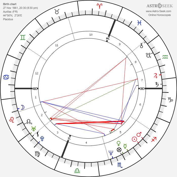 Suzanne Viguier - Astrology Natal Birth Chart