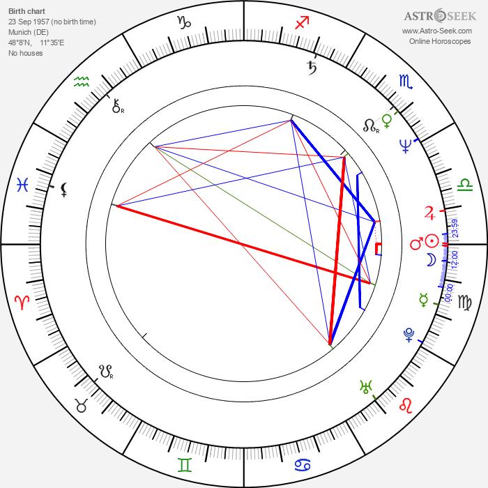 Suzanne von Borsody - Astrology Natal Birth Chart