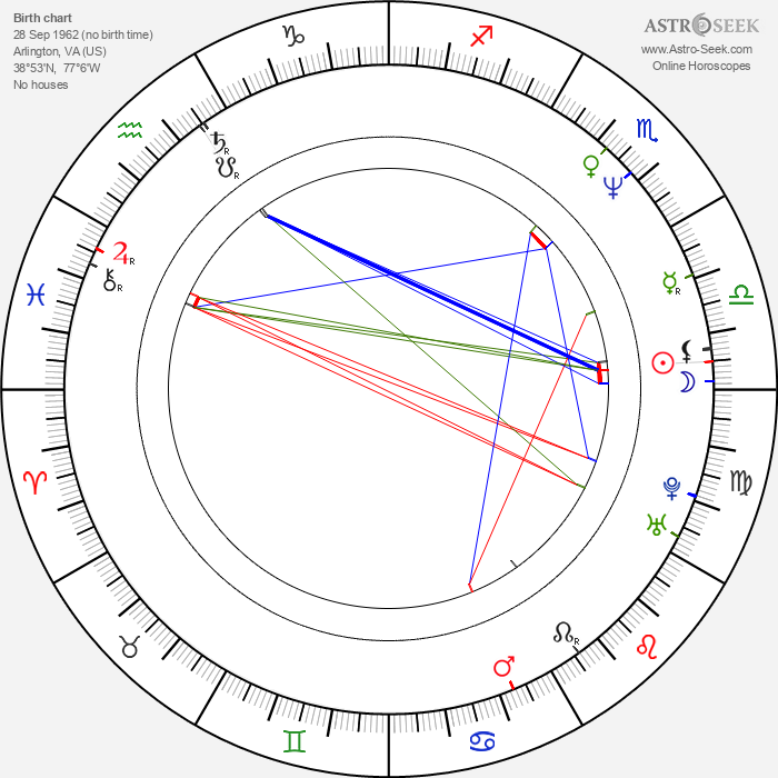 Suzanne Whang - Astrology Natal Birth Chart