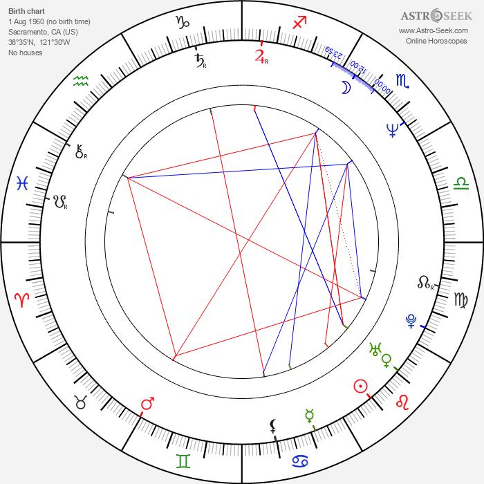 Suzi Gardner - Astrology Natal Birth Chart