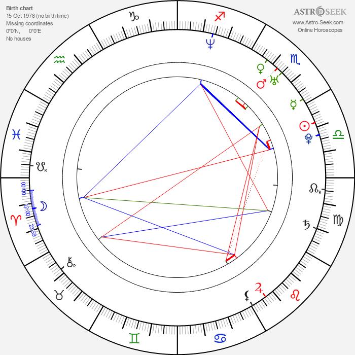 Suzie McNeil - Astrology Natal Birth Chart